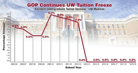 Dan-knodl-wi-state-representative-24th-district-tuition-freeze-5856fb